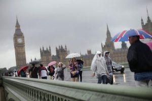 Weather Idioms. Русские аналоги популярных идиом о погоде